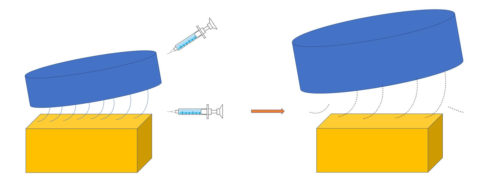 半自動システム手術法説明画像2