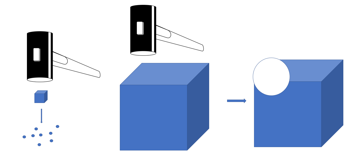 豆腐メソッド説明図2